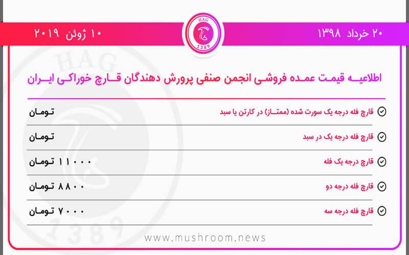 قیمت قارچ مورخ ۲۰ خرداد ۱۳۹۸, هاگ