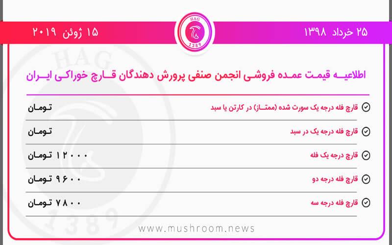 قیمت قارچ مورخ ۲۵ خرداد ۱۳۹۸, هاگ