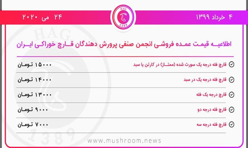 قیمت قارچ مورخ ۴ خرداد ۱۳۹۹