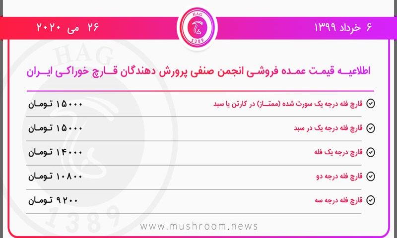 قیمت قارچ مورخ ۶ خرداد ۱۳۹۹