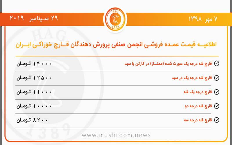 قیمت قارچ مورخ ۷ مهر ۱۳۹۸, هاگ