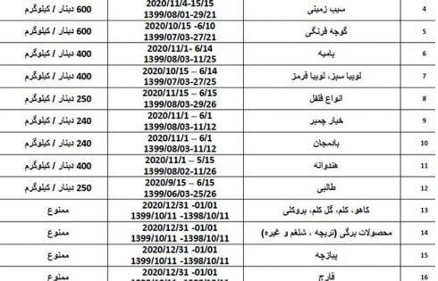 ممنوعیت وارداتی اقلیم کردستان عراق
